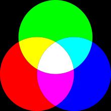 Les couleurs primaires - En Pratique